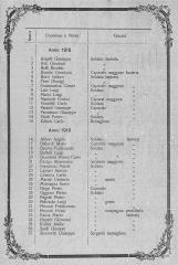 elenco-caduti-GG02w