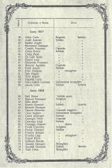elenco-caduti-GG03w